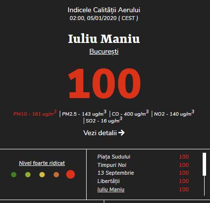 aer-poluat-Iuliu-Maniu